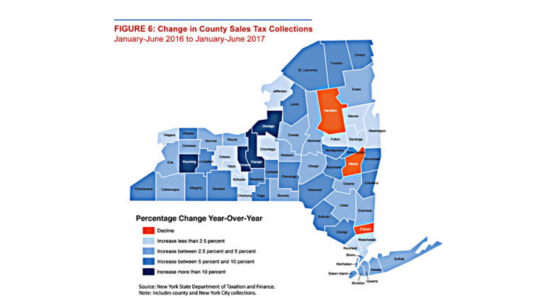 Nys Sales Tax >> Cayuga County S Sales Tax Revenue Points To Growth Cayuga Economic