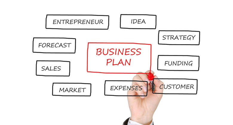 Start with business planning lmu library